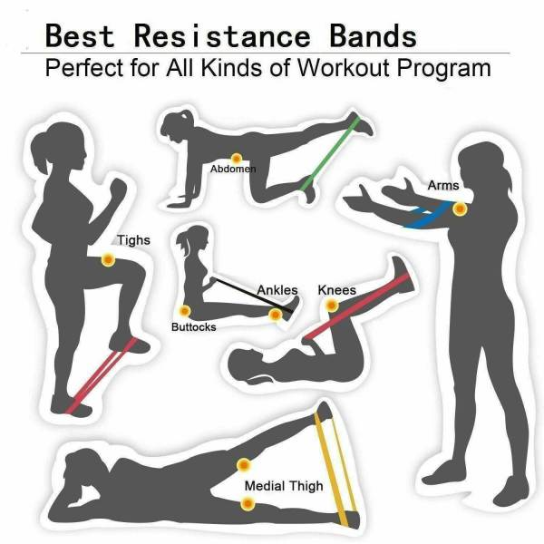 Resistance Bands Loop Set 5 Legs Exercise Workout CrossFit Fitness Yoga Booty 5