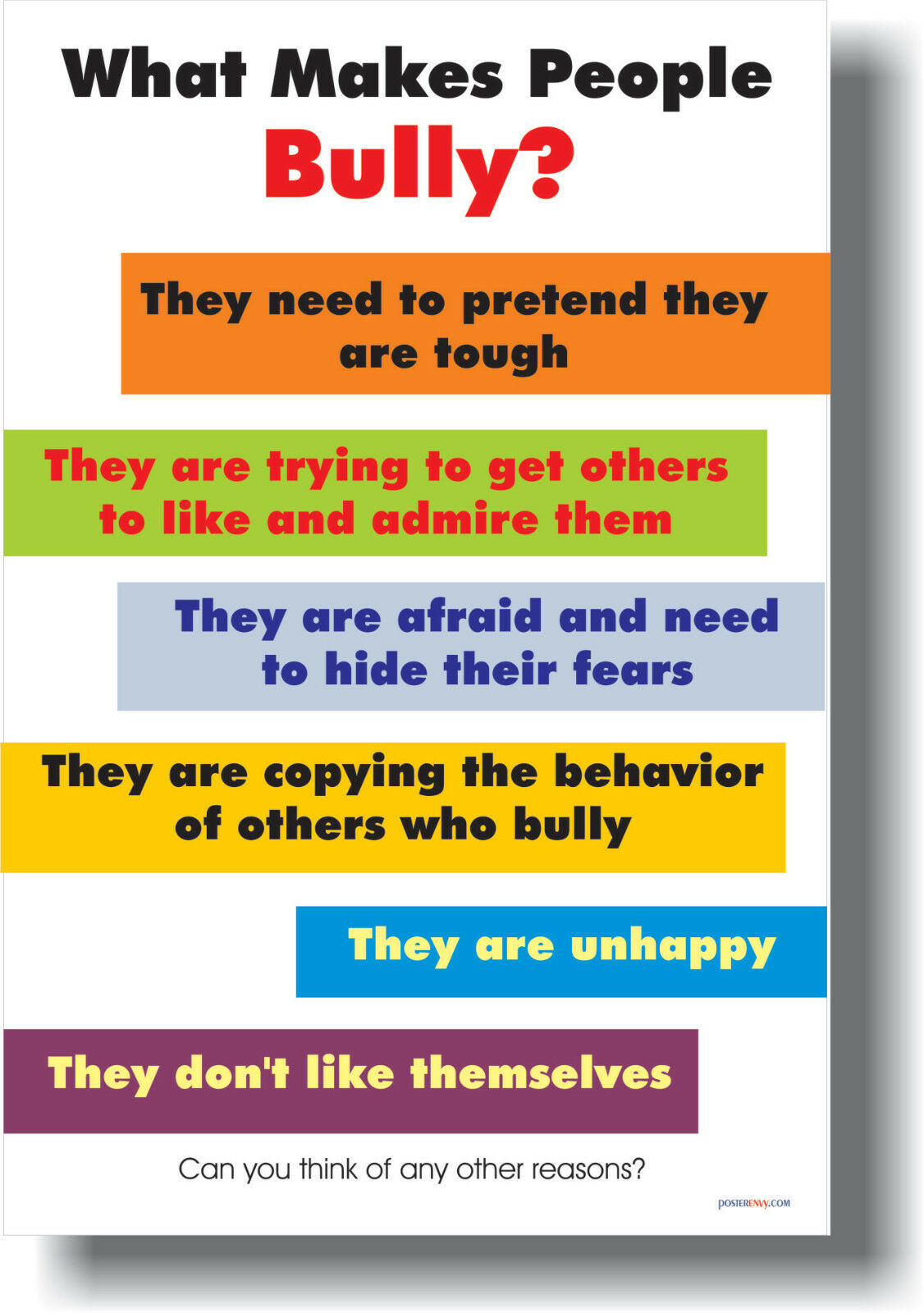 What Makes People Bully Motivational Classroom Poster