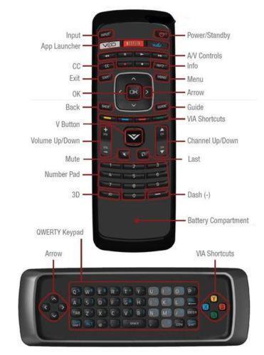 Vizio Remote EBay