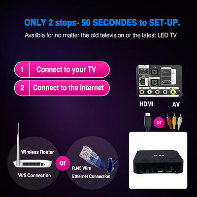 Connect TV Smart Box