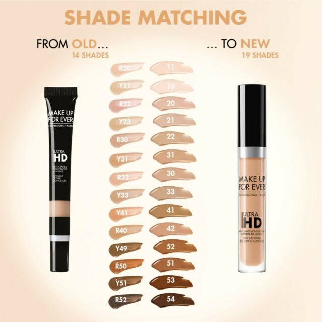 Ultra Hd Invisible Cover Concealer 7ml