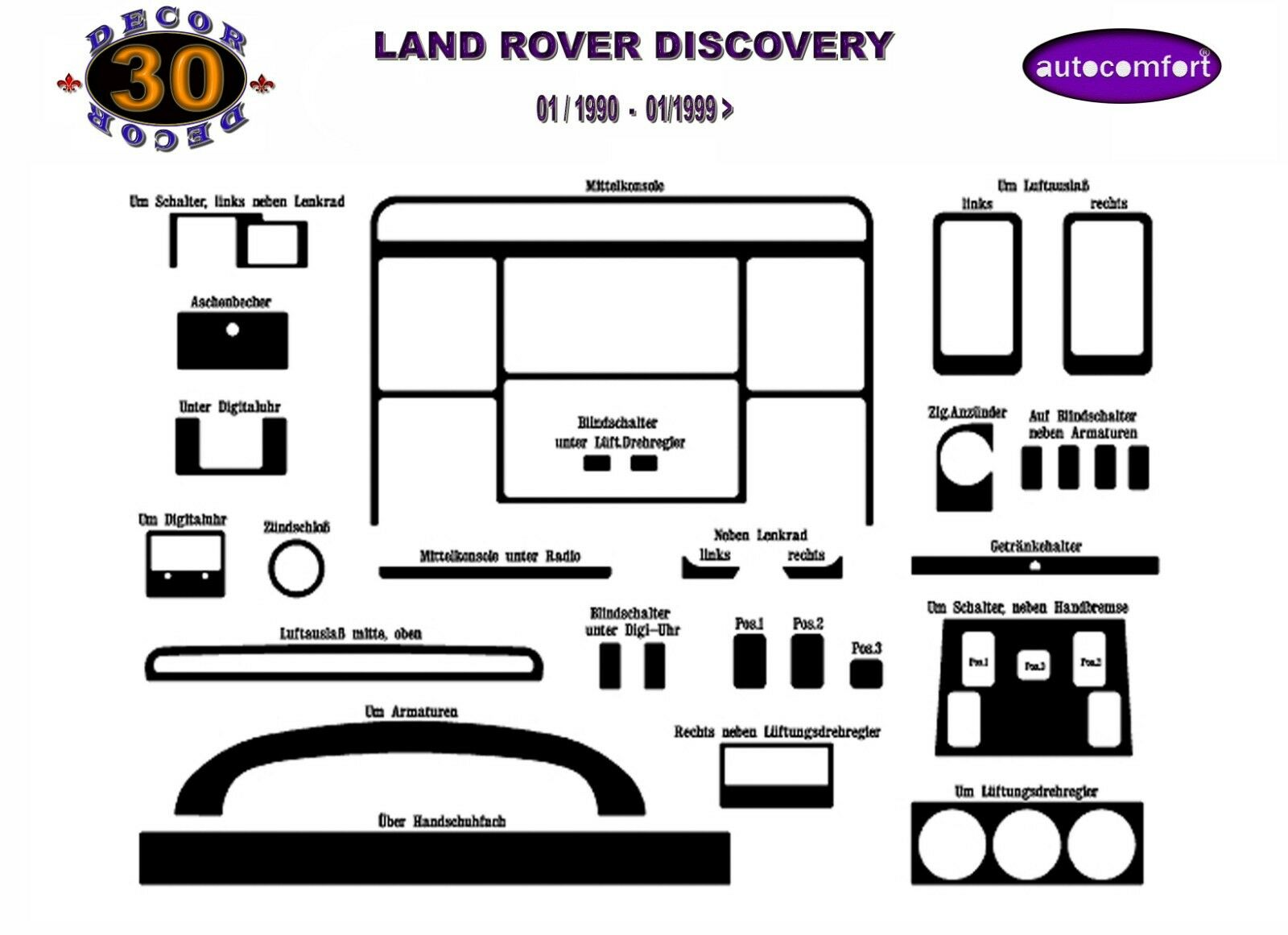 For Land Rover Discovery Interior Dash Trim Kit 3m 3d 30