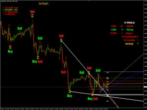 Binary fx trading