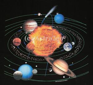 SOLAR SYSTEM with PLUTO-Sun Planets Orbits Comet Space ...