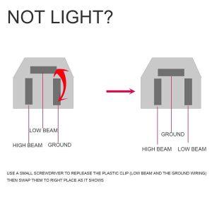LED Headlight Sealed Beam Headlamp for Chevy Express Cargo