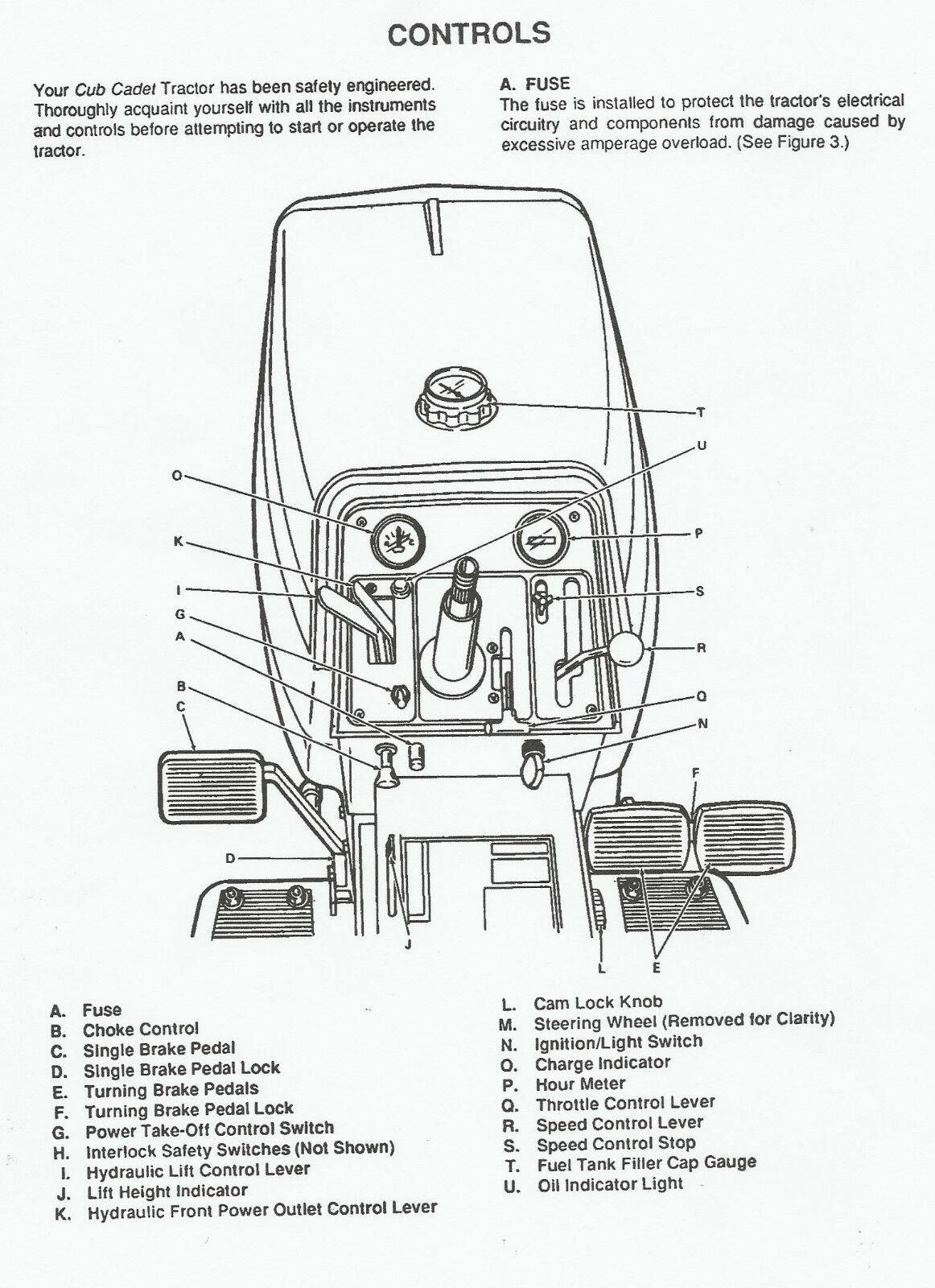 72 Cub Cadet Wiring Diagram