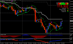 Forex Miracle Donchian Swing Trading Strategy - Forex ...