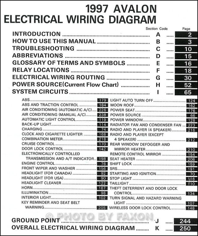 97 toyota avalon wiring diagram  auto wiring diagrams wide