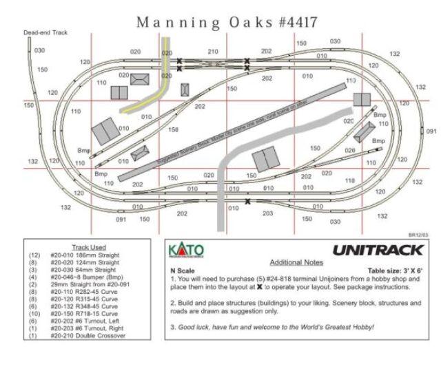 Kato N Scale Manning Oaks Unitrack Track Layout Train Set