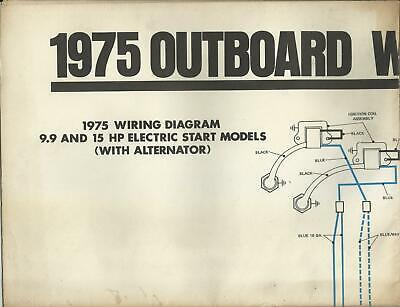 johnson marine boat 1975 outboard wiring diagrams 99 15 25 40 hp models   ebay