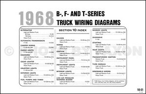 1968 Ford Pickup and Truck Wiring Diagram F100 F250 F350