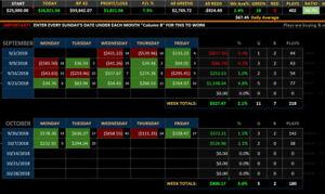 Ultimate Day & Swing Stocks Market Trading Tracker 1-year ...