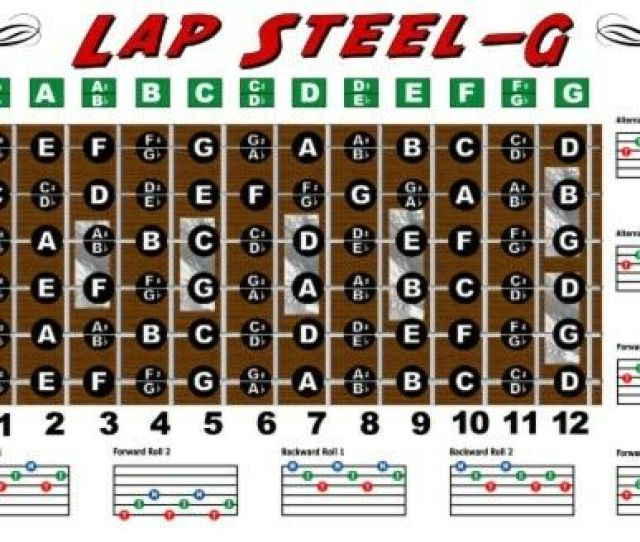 Lap Steel Guitar Fretboard Wall Chart Poster Open G Tuning Notes Rolls Chords Ebay