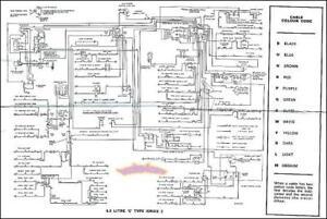 JAGUAR WIRING DIAGRAM ELECTRICAL XKE E TYPE 42 S2 1969