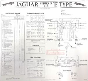 JAGUAR WIRING MAINTENANCE XKE E TYPE ELECTRICAL V12 S3