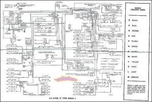 JAGUAR WIRING DIAGRAM ELECTRICAL XKE E TYPE 42 S2 1969