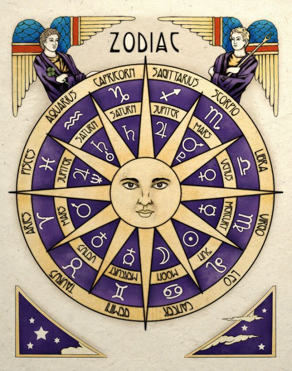Celestial Sun Zodiac And Planets Astrology Art Print eBay
