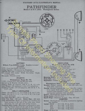 19211924 Ford Model T Car Wiring Diagram Electric System Specs 591 | eBay