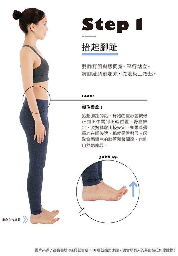 cum să pierdeți abdomenul inferior al buricului)