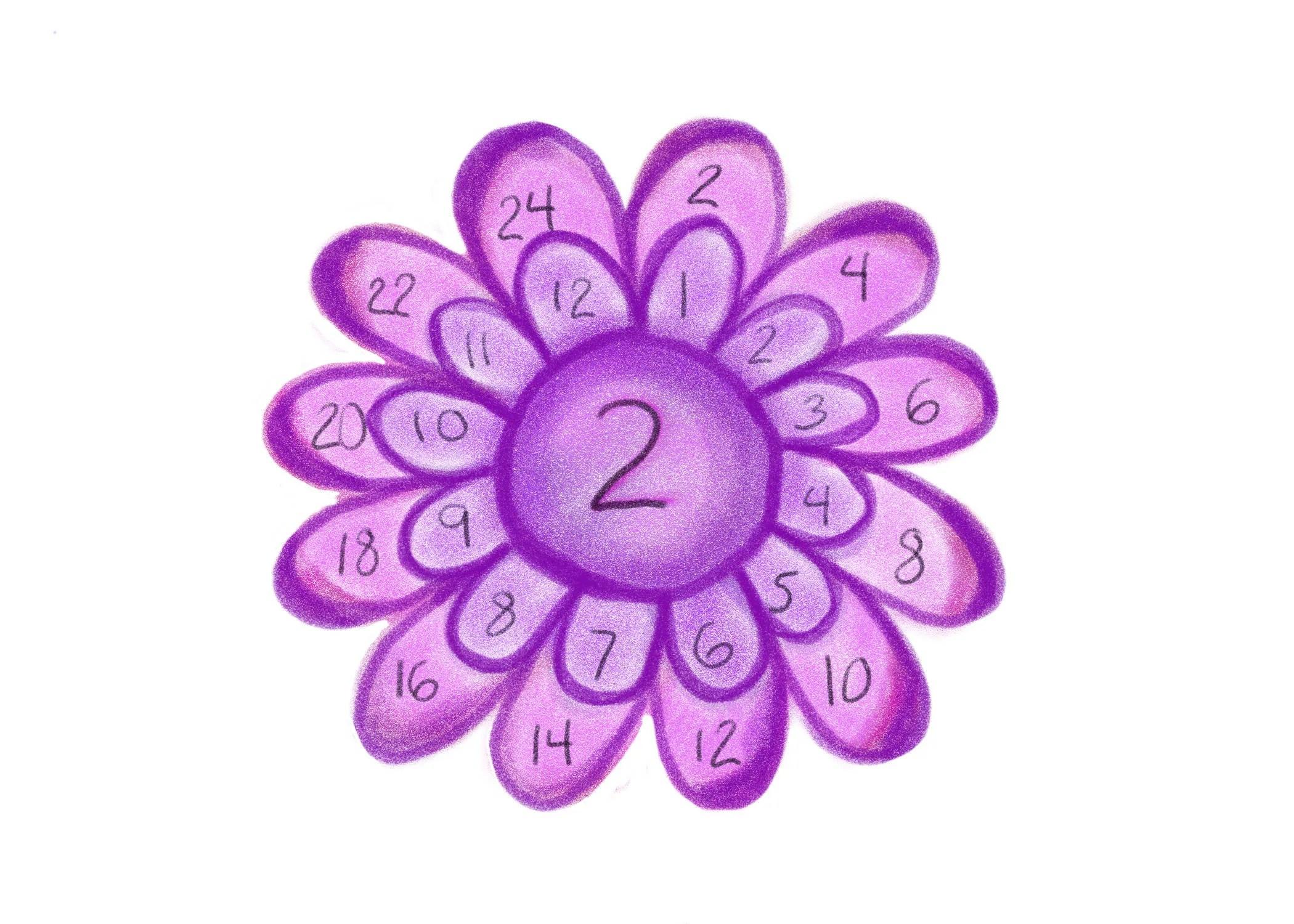 Waldorf Math Printable Multiplication Digital Download