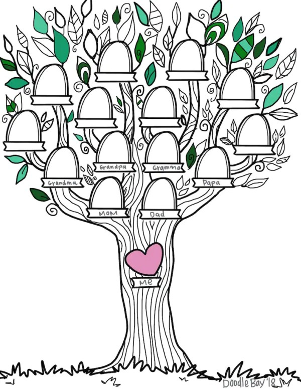 family tree coloring page # 4