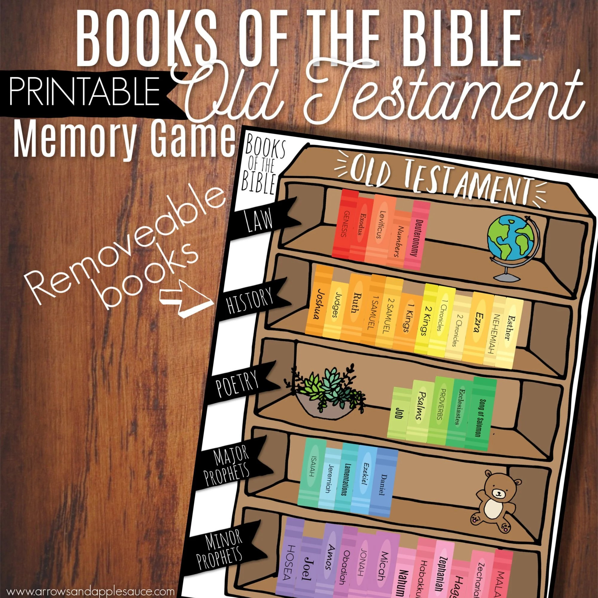 Old Testament Books Of The Bible Game Kids Bible Activity