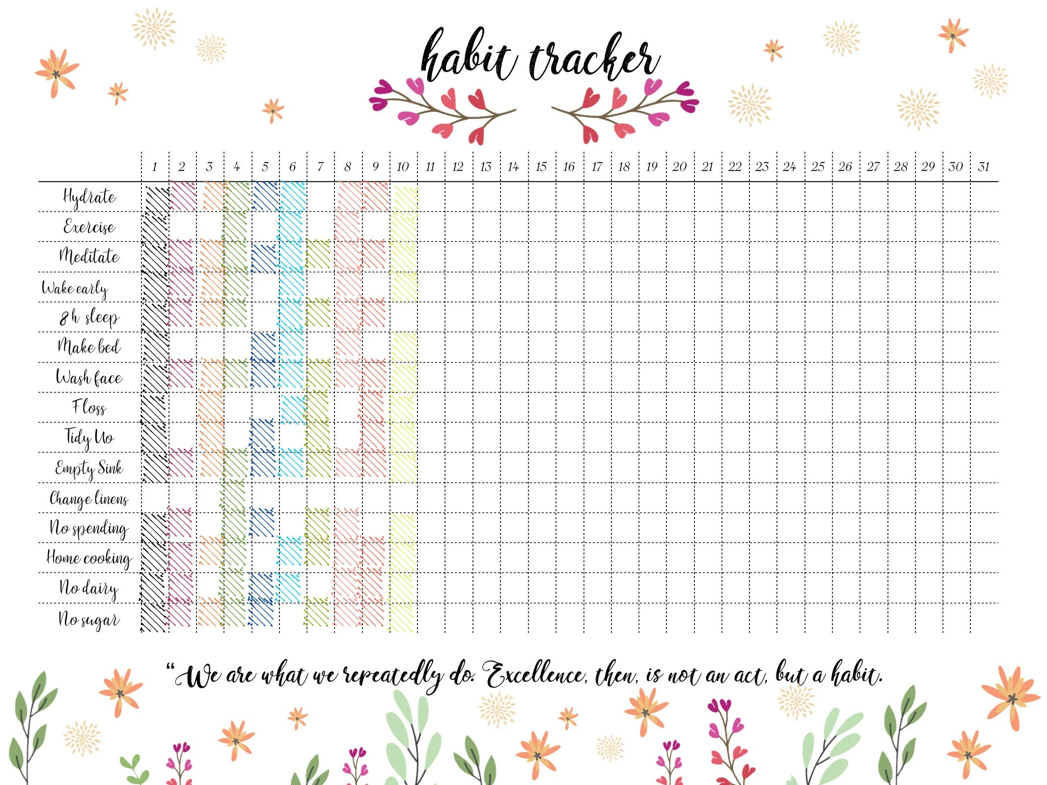 Habit Tracker Bullet Journal Track Your Habits Orange