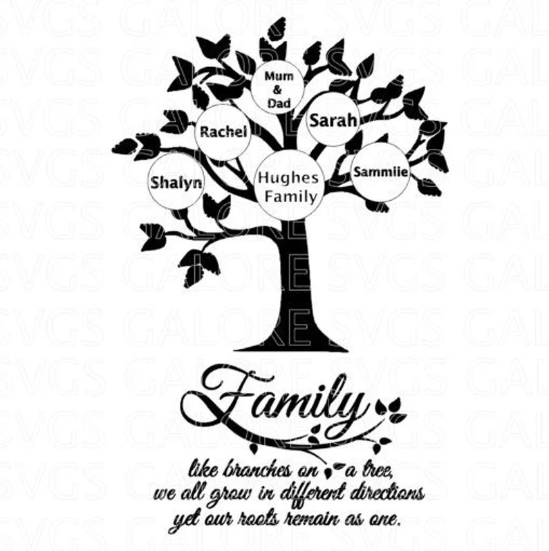 Download Family tree svg free file CHEAPEST ON ETSY cheap love ...