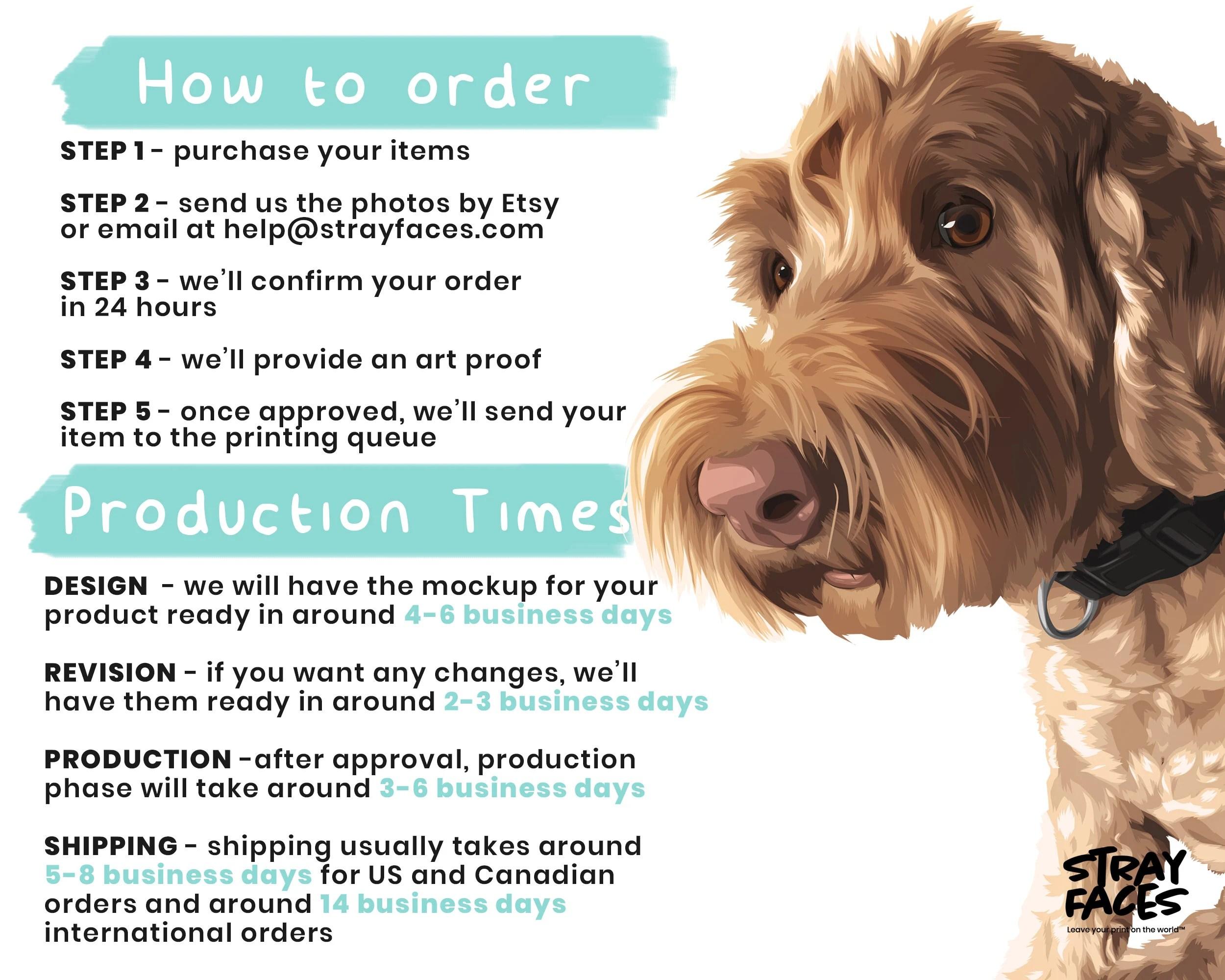 CUSTOM PET PORTRAIT  Framed Dog Portrait  Digital Dog Art image 2