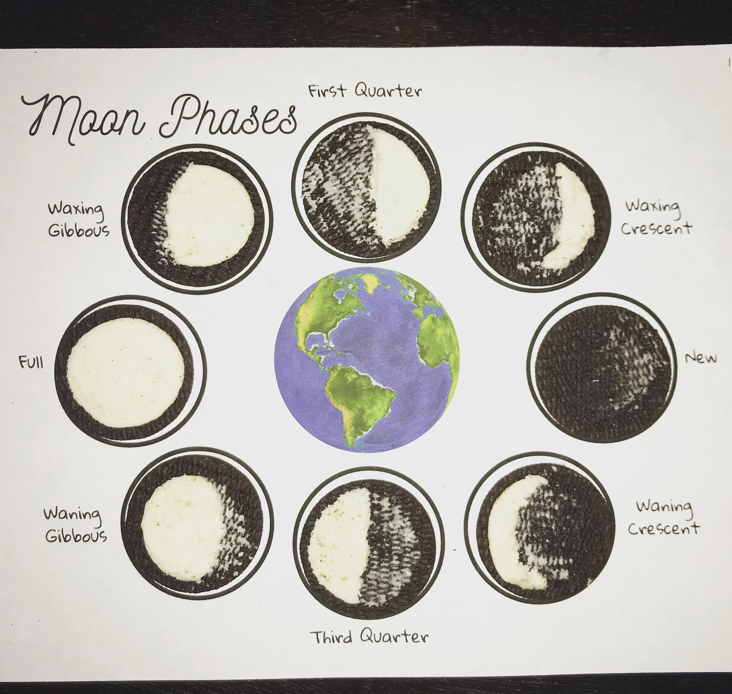 Oreo Moon Phases Moon Phases Printable Moon Phases