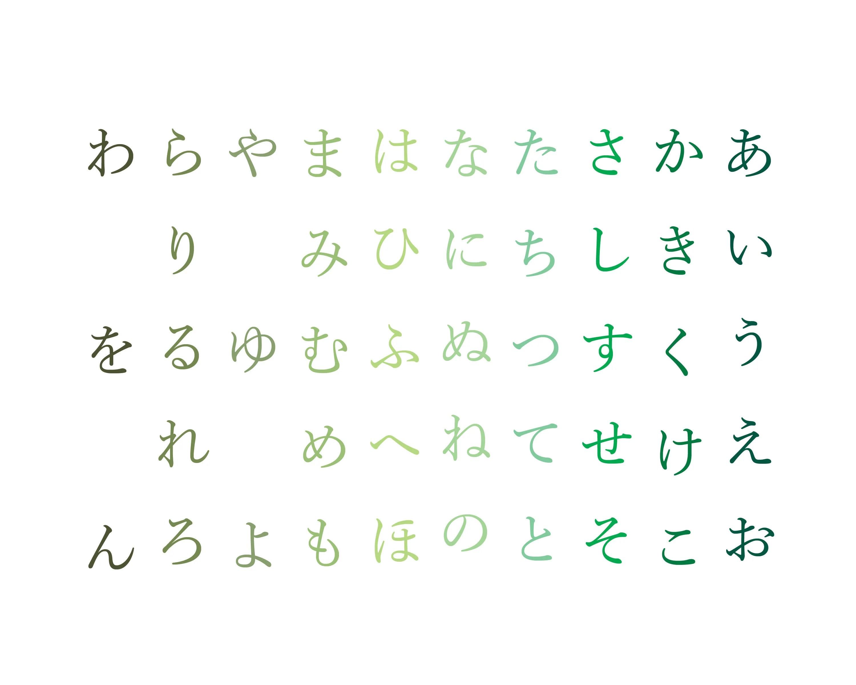Japanese Hiragana Alphabet Print Spring Green 8x10 Free