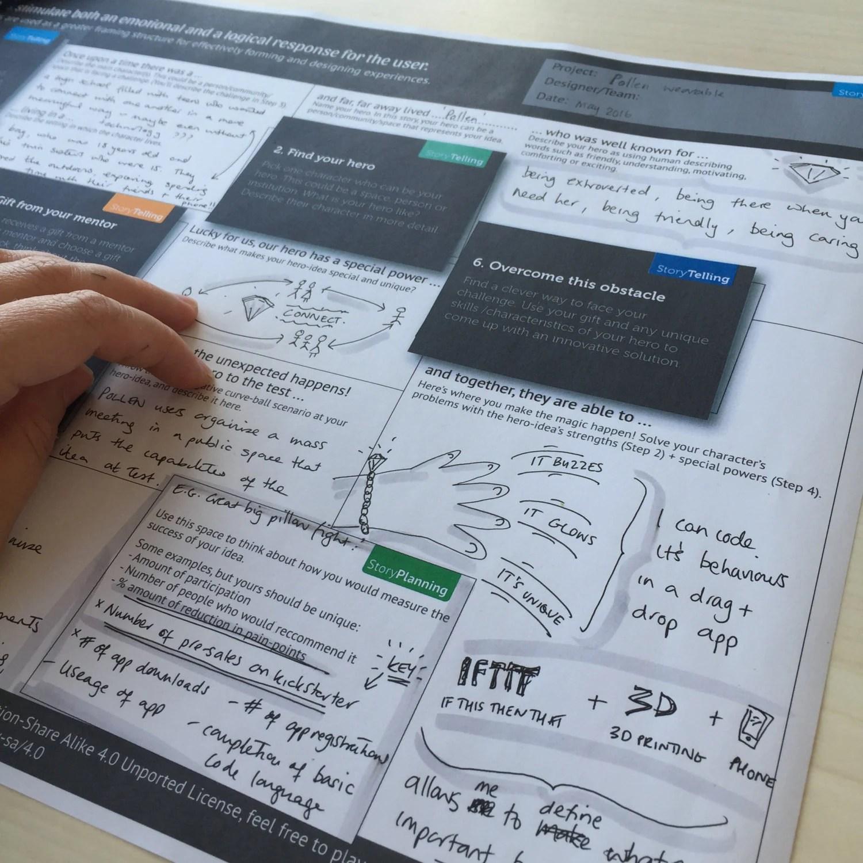 Hero S Journey Storytelling Digital Worksheet