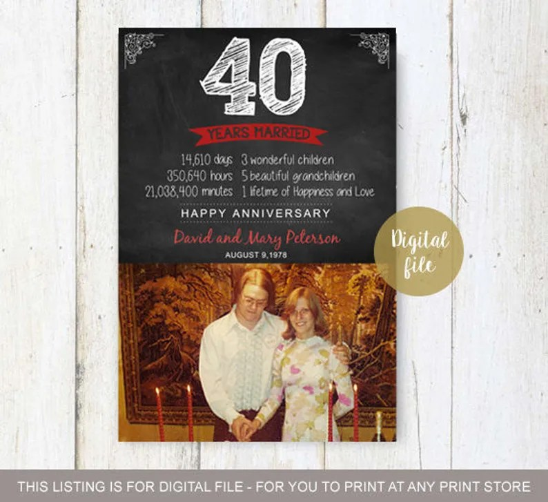40th Anniversary Gift For Parents 40th Anniversary Gift For Etsy