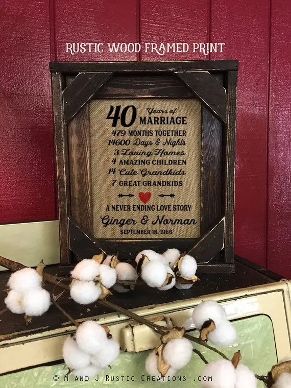 Framed 40th Wedding Anniversary Gift