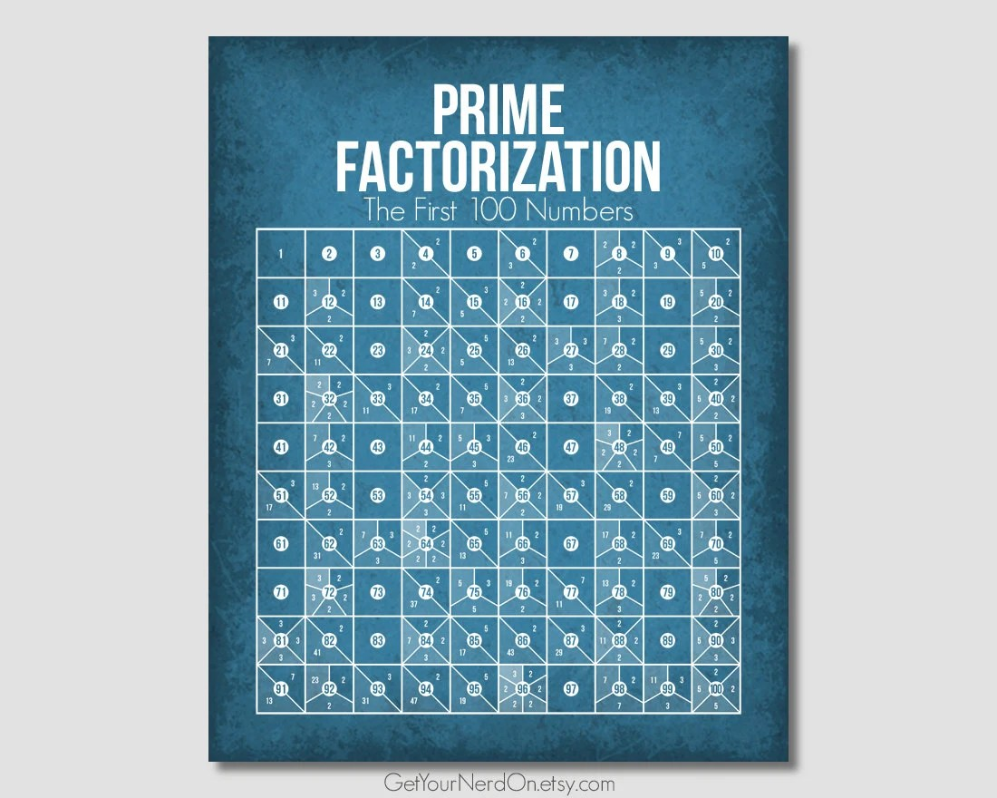 Prime Factorization Math Nerd Poster Available As 8x10