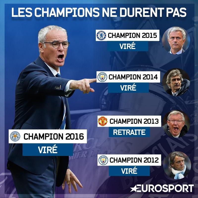 """Visuel """"Les Champions ne durent pas"""""""