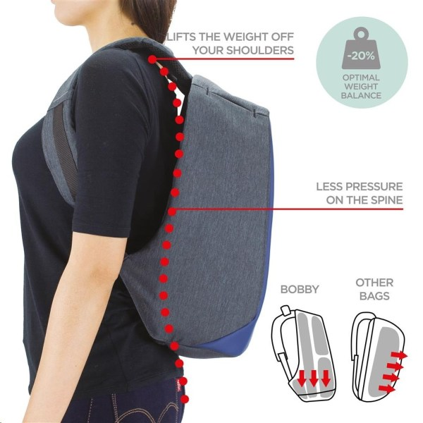 XD Design Bobby Compact Anti-Theft Backpack (Coralette ...
