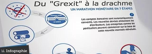 Créer une nouvelle monnaie prend plus d'un an, selon la Banque de France.