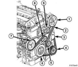 2007dodge sprinter engine diagram  Fixya