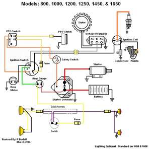 Solenoid for a lt 1018 cub cadet need a wiring diagram to