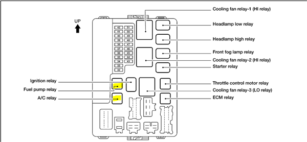 nissan z car radio wire diagram
