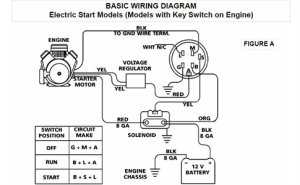 I need a wiring diagram and schematic for Gererac 5000 Model  Fixya