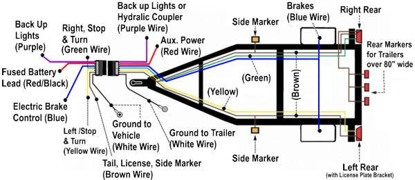 dodge ram pin trailer wiring diagram the wiring 2002 dodge trailer wiring color get image about
