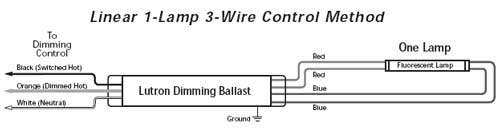 power sentry ps1400 wiring schematic wiring diagram power sentry ps1400 wire diagram home wiring diagrams