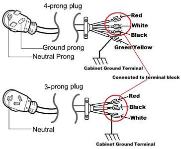 4 Prong Generator Plug Wiring Diagram as well 377458012493504046 besides Pioneer Deh 245 Wiring Diagram in addition 50a 125 250v Wiring Diagram further Wiring Diagram Power Window Motor. on wiring a 4 wire 250 amp plug