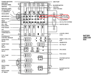 Fuse box diagram of 2000 for explorer xlt  Fixya