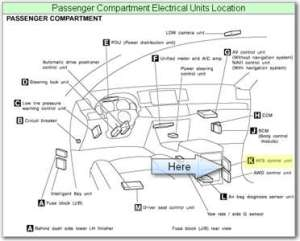 SOLVED: Where are fuse boxes on 2006 infiniti m35  Fixya