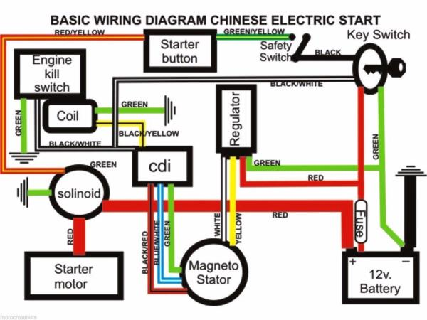 Full Electrics wiring harness coil CDI 5070110cc atv