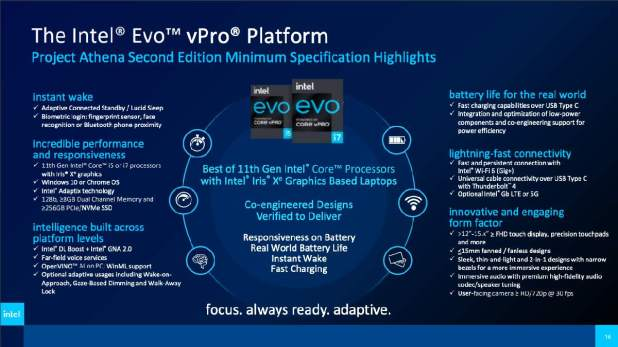 11th gen vpro ces2021 evo intel vpro
