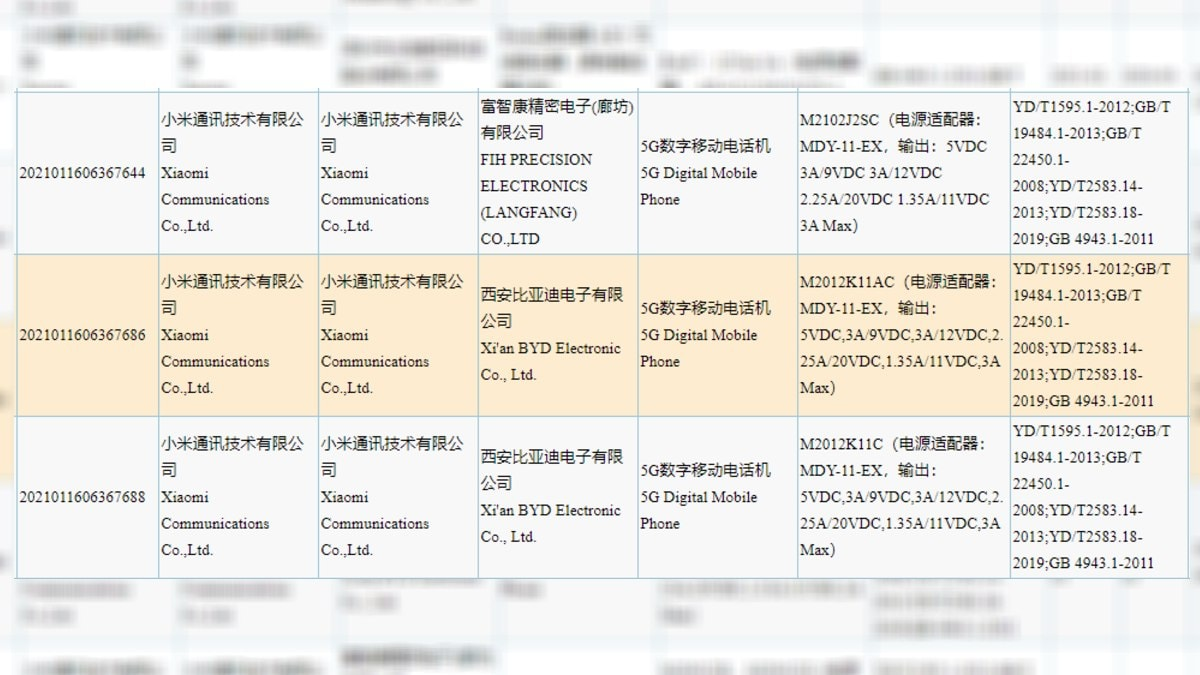 3c redmi k40 pr mi 10 3c certification